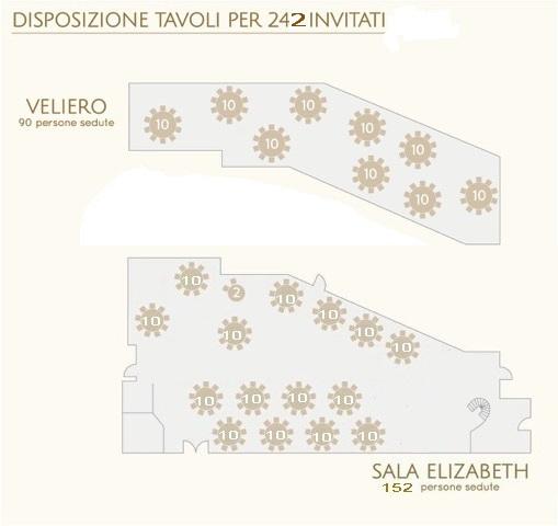 disposizione-tavoli-matrimonio-240-invitati